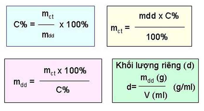 công thức tính khối lượng riêng